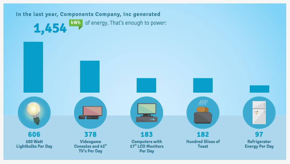 Image of cci-solar-energy